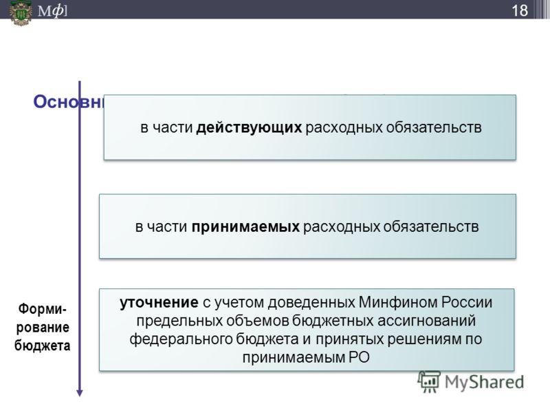 М ] ф Основные этапы формирования ОБАС Форми- рование бюджета в части действующих расходных обязательств в части принимаемых расходных обязательств уточнение с учетом доведенных Минфином России предельных объемов бюджетных ассигнований федерального б