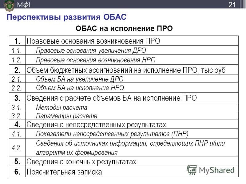 М ] ф 21 Перспективы развития ОБАС ОБАС на исполнение ПРО