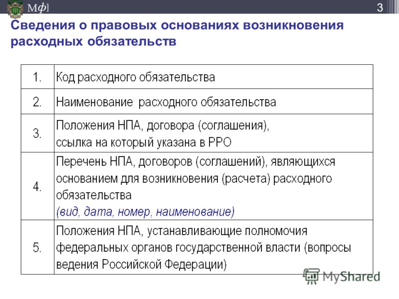 М ] ф Сведения о правовых основаниях возникновения расходных обязательств 3