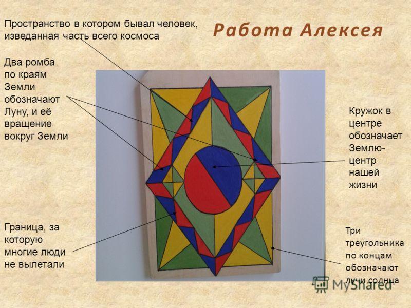 Три треугольника по концам обозначают лучи солнца Кружок в центре обозначает Землю- центр нашей жизни Пространство в котором бывал человек, изведанная часть всего космоса Два ромба по краям Земли обозначают Луну, и её вращение вокруг Земли Граница, з