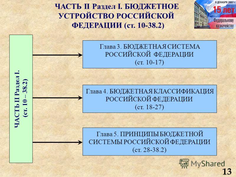ЧАСТЬ II Раздел I. БЮДЖЕТНОЕ УСТРОЙСТВО РОССИЙСКОЙ ФЕДЕРАЦИИ (ст. 10-38.2) 13 ЧАСТЬ II Раздел I. (ст. 10 – 38.2) Глава 3. БЮДЖЕТНАЯ СИСТЕМА РОССИЙСКОЙ ФЕДЕРАЦИИ (ст. 10-17) Глава 4. БЮДЖЕТНАЯ КЛАССИФИКАЦИЯ РОССИЙСКОЙ ФЕДЕРАЦИИ (ст. 18-27) Глава 5. ПР