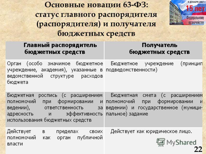 Основные новации 63-ФЗ: статус главного распорядителя (распорядителя) и получателя бюджетных средств 22