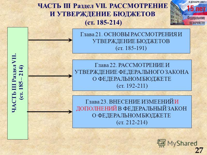 ЧАСТЬ III Раздел VII. РАССМОТРЕНИЕ И УТВЕРЖДЕНИЕ БЮДЖЕТОВ (ст. 185-214) 27 ЧАСТЬ III Раздел VII. (ст. 185 – 214) Глава 21. ОСНОВЫ РАССМОТРЕНИЯ И УТВЕРЖДЕНИЕ БЮДЖЕТОВ (ст. 185-191) Глава 22. РАССМОТРЕНИЕ И УТВЕРЖДЕНИЕ ФЕДЕРАЛЬНОГО ЗАКОНА О ФЕДЕРАЛЬНОМ