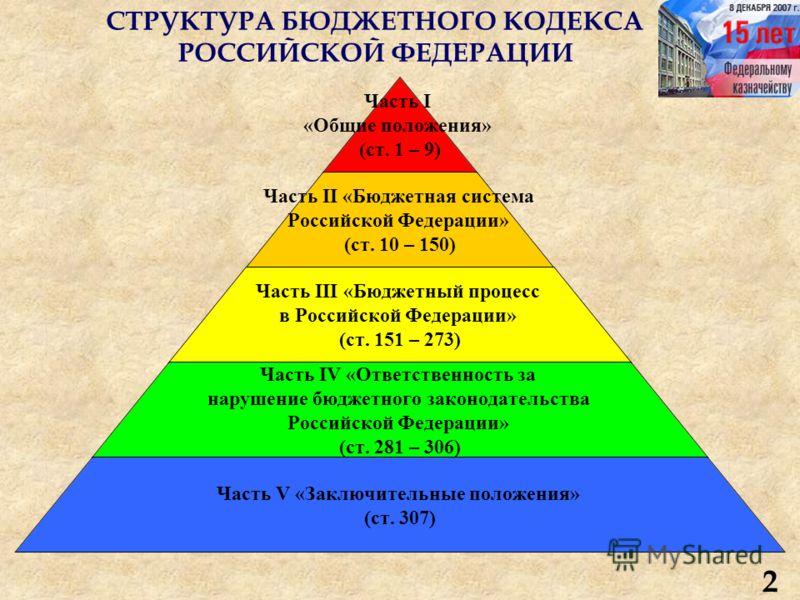 2 Часть I «Общие положения» (ст. 1 – 9) Часть II «Бюджетная система Российской Федерации» (ст. 10 – 150) Часть III «Бюджетный процесс в Российской Федерации» (ст. 151 – 273) Часть IV «Ответственность за нарушение бюджетного законодательства Российско