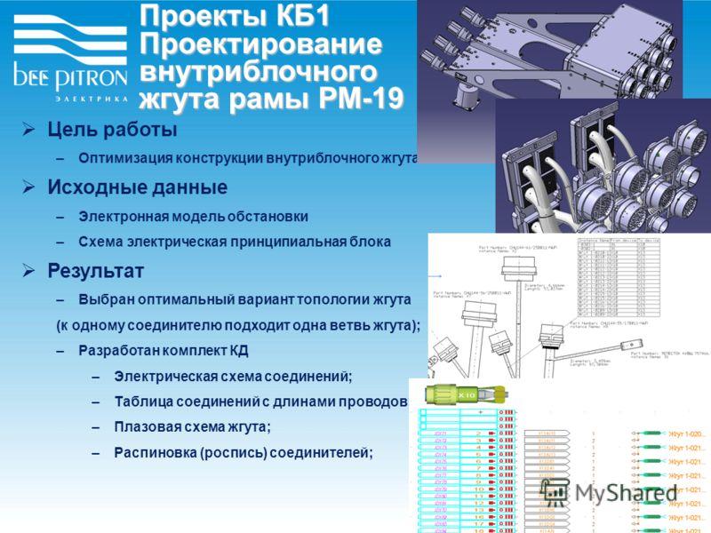 Проекты КБ1 Проектированиевнутриблочного жгута рамы РМ-19 Цель работы –Оптимизация конструкции внутриблочного жгута Исходные данные –Электронная модель обстановки –Схема электрическая принципиальная блока Результат –Выбран оптимальный вариант тополог