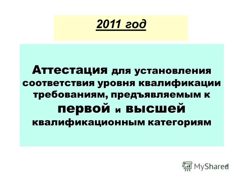 Аттестация для установления соответствия уровня квалификации требованиям, предъявляемым к первой и высшей квалификационным категориям 2011 год 9