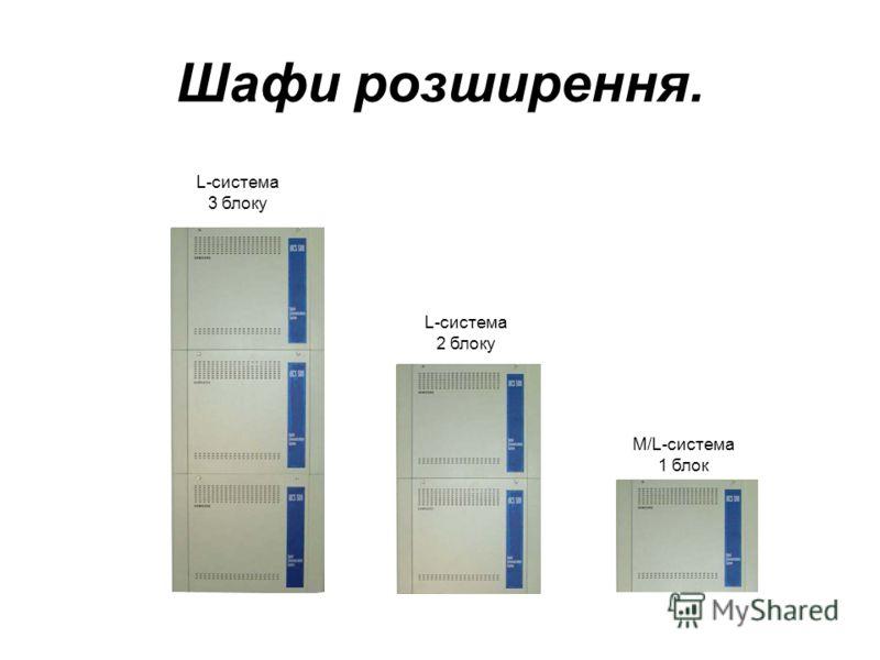 Шафи розширення. L-система 3 блоку L-система 2 блоку M/L-система 1 блок
