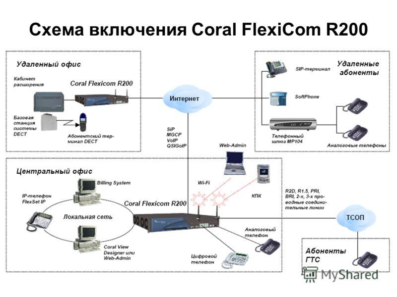 Схема включения Coral FlexiCom R200