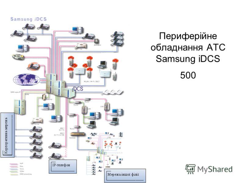 Периферійне обладнання АТС Samsung iDCS 500