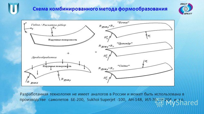 Схема комбинированного метода формообразования Панель Разработанная технология не имеет аналогов в России и может быть использована в производстве самолетов БЕ-200, Sukhoi Superjet -100, АН-148, ИЛ-76, ТУ-204 и т.п.