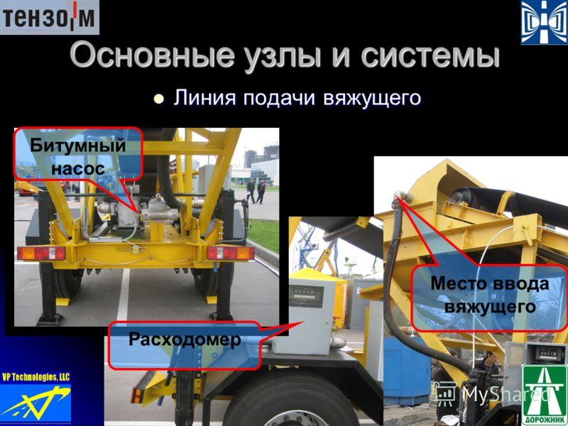 Основные узлы и системы Линия подачи вяжущего Линия подачи вяжущего Битумный насос Расходомер Место ввода вяжущего