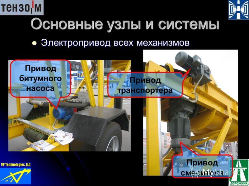 Основные узлы и системы Электропривод всех механизмов Электропривод всех механизмов Привод битумного насоса Привод смесителя Привод транспортера