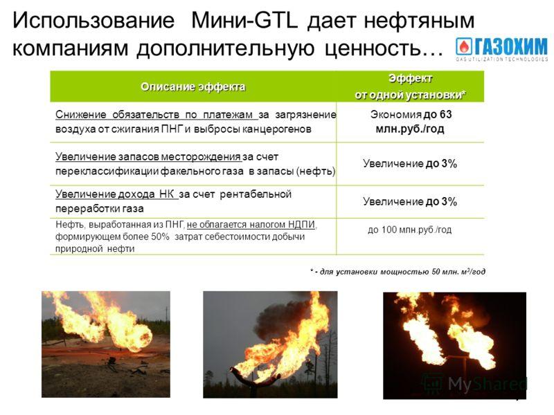 Использование Мини-GTL дает нефтяным компаниям дополнительную ценность… 7 Описание эффекта Эффект от одной установки* Снижение обязательств по платежам за загрязнение воздуха от сжигания ПНГ и выбросы канцерогенов Экономия до 63 млн.руб./год Увеличен