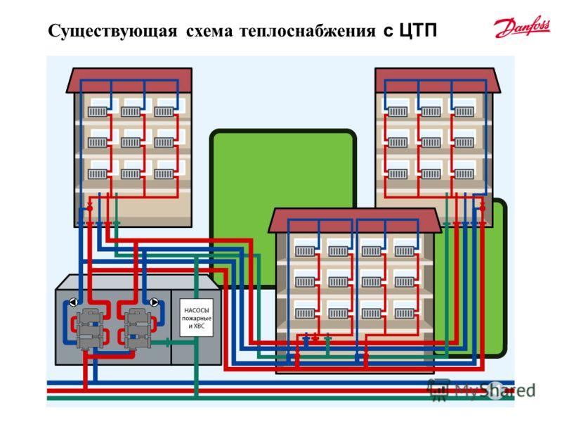 Существующая схема теплоснабжения с ЦТП