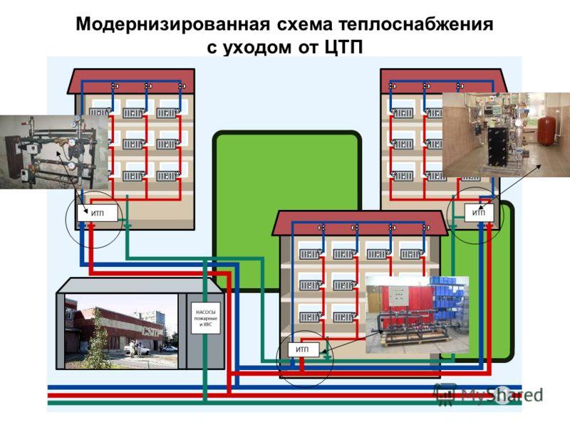 Модернизированная схема теплоснабжения с уходом от ЦТП