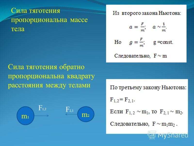 m1m1 m2m2 F 1,2 F 2,1 Сила тяготения пропорциональна массе тела Сила тяготения обратно пропорциональна квадрату расстояния между телами