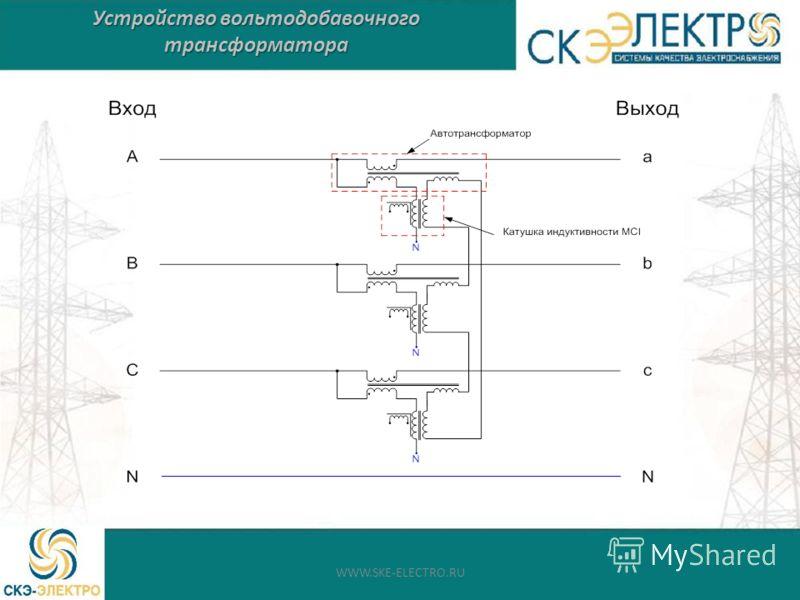 Устройство вольтодобавочного трансформатора WWW.SKE-ELECTRO.RU