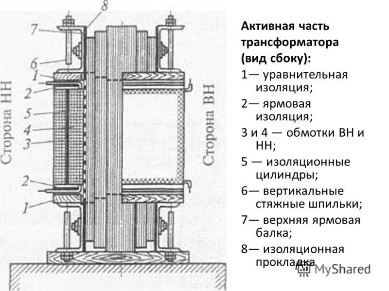 Активная часть трансформатора (вид сбоку): 1 уравнительная изоляция; 2 ярмовая изоляция; 3 и 4 обмотки ВН и НН; 5 изоляционные цилиндры; 6 вертикальные стяжные шпильки; 7 верхняя ярмовая балка; 8 изоляционная прокладка