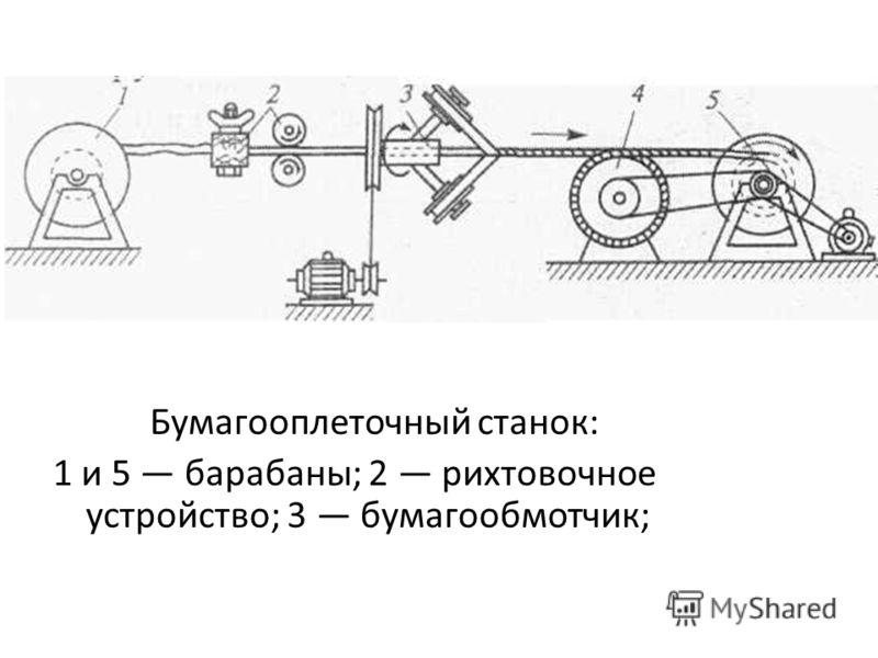 Бумагооплеточный станок: 1 и 5 барабаны; 2 рихтовочное устройство; 3 бумагообмотчик;
