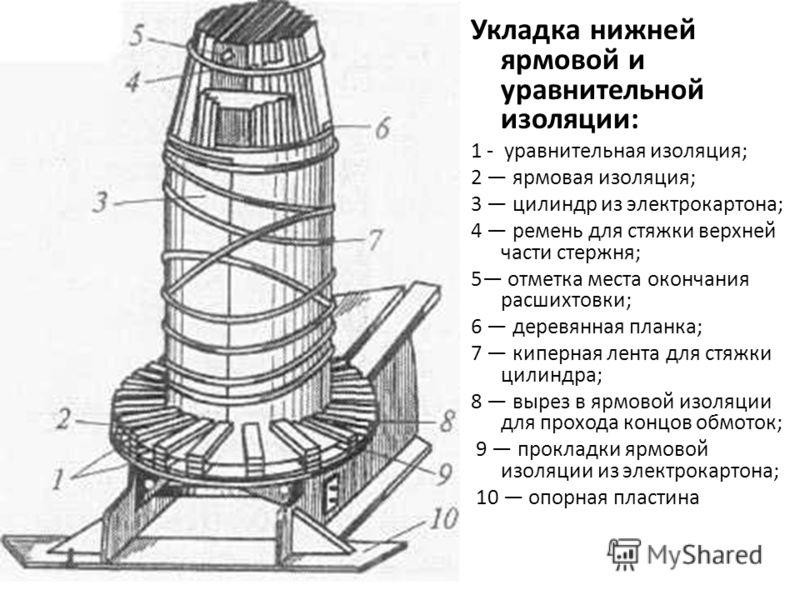 Укладка нижней ярмовой и уравнительной изоляции: 1 - уравнительная изоляция; 2 ярмовая изоляция; 3 цилиндр из электрокартона; 4 ремень для стяжки верхней части стержня; 5 отметка места окончания расшихтовки; 6 деревянная планка; 7 киперная лента для