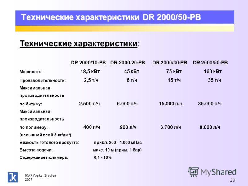 IKA ® Werke Staufen 2007 20 Технические характеристики DR 2000/50-PB Технические характеристики: DR 2000/10-PB DR 2000/20-PB DR 2000/30-PB DR 2000/50-PB Мощность: 18,5 кВт 45 кВт 75 кВт 160 кВт Производительность: 2,5 т/ч 6 т/ч 15 т/ч 35 т/ч Максимал