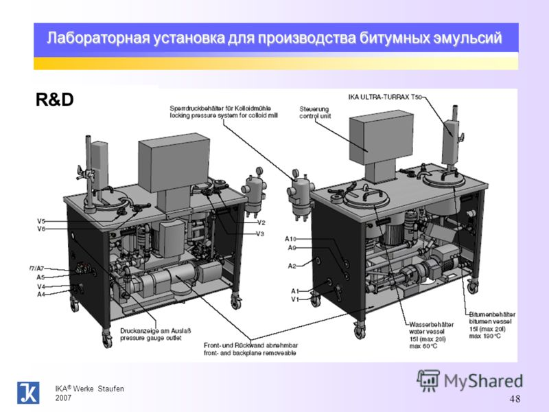 IKA ® Werke Staufen 2007 48 Лабораторная установка для производства битумных эмульсий R&D