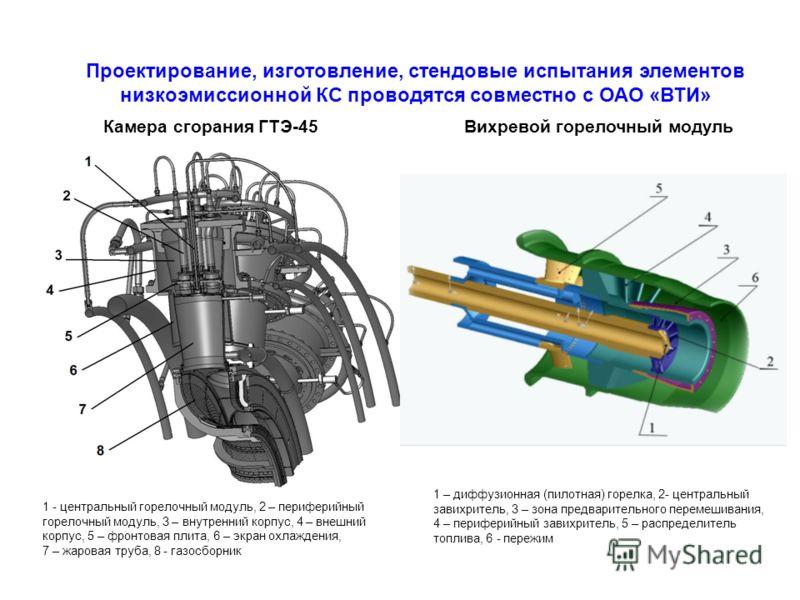 Камера сгорания ГТЭ-45Вихревой горелочный модуль 1 - центральный горелочный модуль, 2 – периферийный горелочный модуль, 3 – внутренний корпус, 4 – внешний корпус, 5 – фронтовая плита, 6 – экран охлаждения, 7 – жаровая труба, 8 - газосборник 1 – диффу