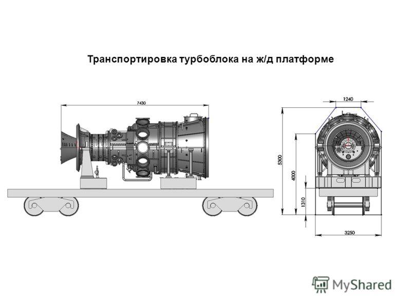 Транспортировка турбоблока на ж/д платформе