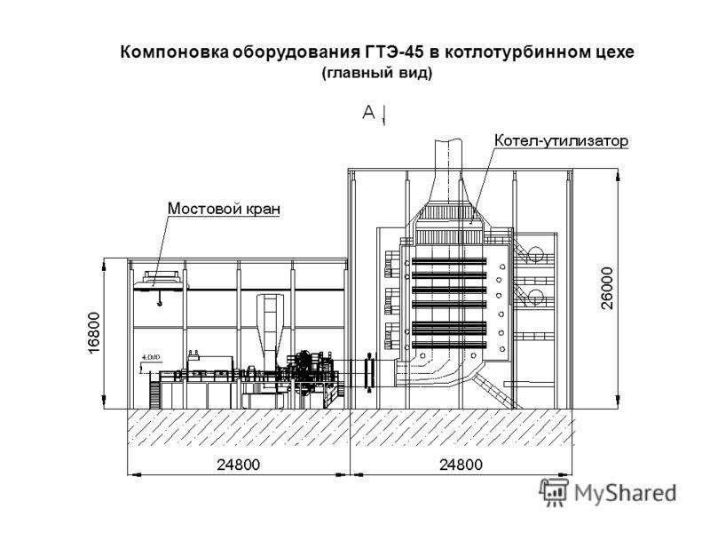 Компоновка оборудования ГТЭ-45 в котлотурбинном цехе (главный вид)