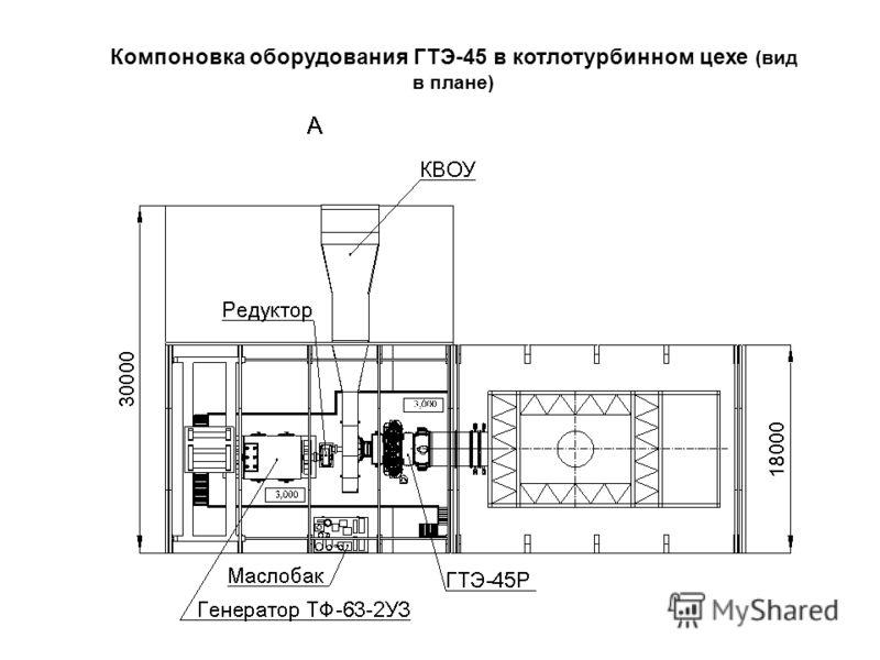 Компоновка оборудования ГТЭ-45 в котлотурбинном цехе (вид в плане)