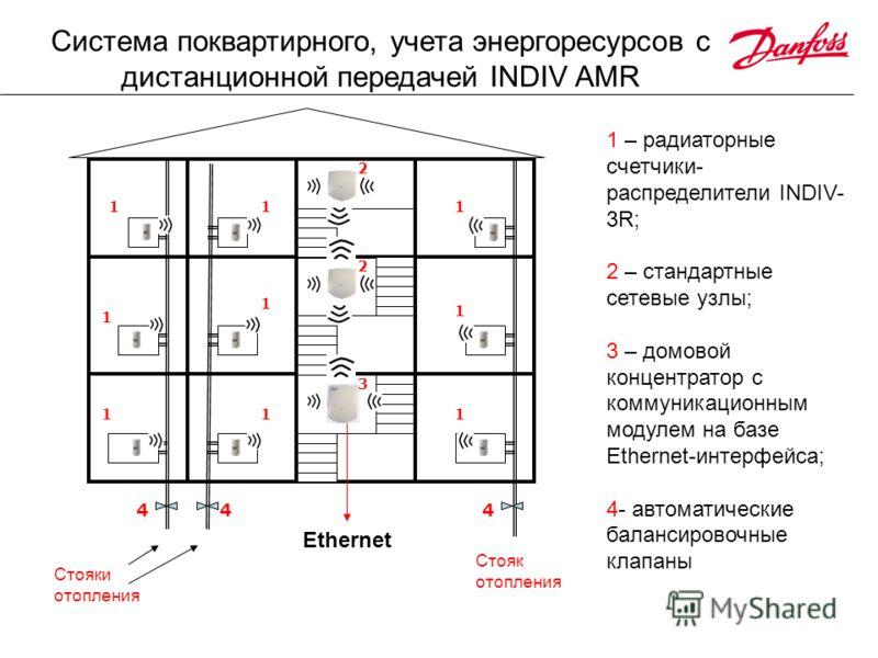 1 11 1 1 1 1 1 1 2 2 3 Стояки отопления Стояк отопления 1 – радиаторные счетчики- распределители INDIV- 3R; 2 – стандартные сетевые узлы; 3 – домовой концентратор c коммуникационным модулем на базе Ethernet-интерфейса; 4- автоматические балансировочн