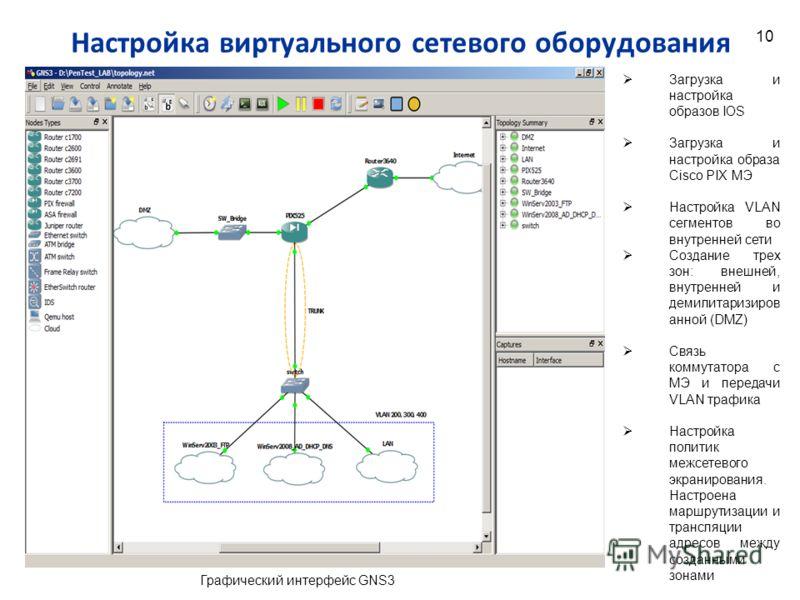 Настройка виртуального сетевого оборудования 10 Загрузка и настройка образов IOS Загрузка и настройка образа Cisco PIX МЭ Настройка VLAN сегментов во внутренней сети Создание трех зон: внешней, внутренней и демилитаризиров анной (DMZ) Связь коммутато
