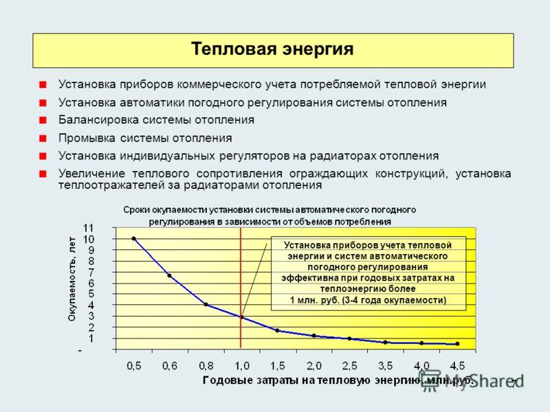 7 Установка приборов коммерческого учета потребляемой тепловой энергии Установка автоматики погодного регулирования системы отопления Балансировка системы отопления Промывка системы отопления Установка индивидуальных регуляторов на радиаторах отоплен