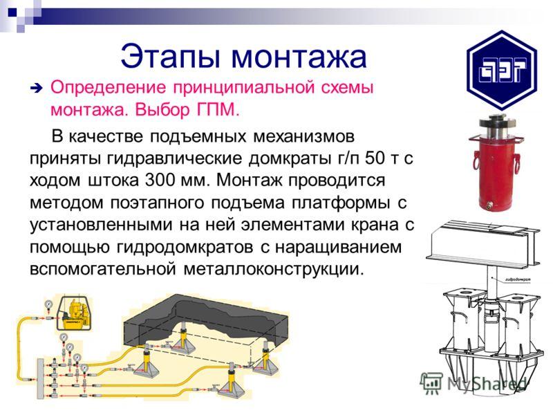 Определение принципиальной схемы монтажа. Выбор ГПМ. В качестве подъемных механизмов приняты гидравлические домкраты г/п 50 т с ходом штока 300 мм. Монтаж проводится методом поэтапного подъема платформы с установленными на ней элементами крана с помо