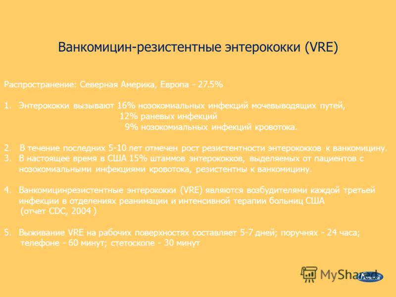 Ванкомицин-резистентные энтерококки (VRE) Распространение: Северная Америка, Европа - 27.5% 1.Энтерококки вызывают 16% нозокомиальных инфекций мочевыводящих путей, 12% раневых инфекций 9% нозокомиальных инфекций кровотока. 2. В течение последних 5-10