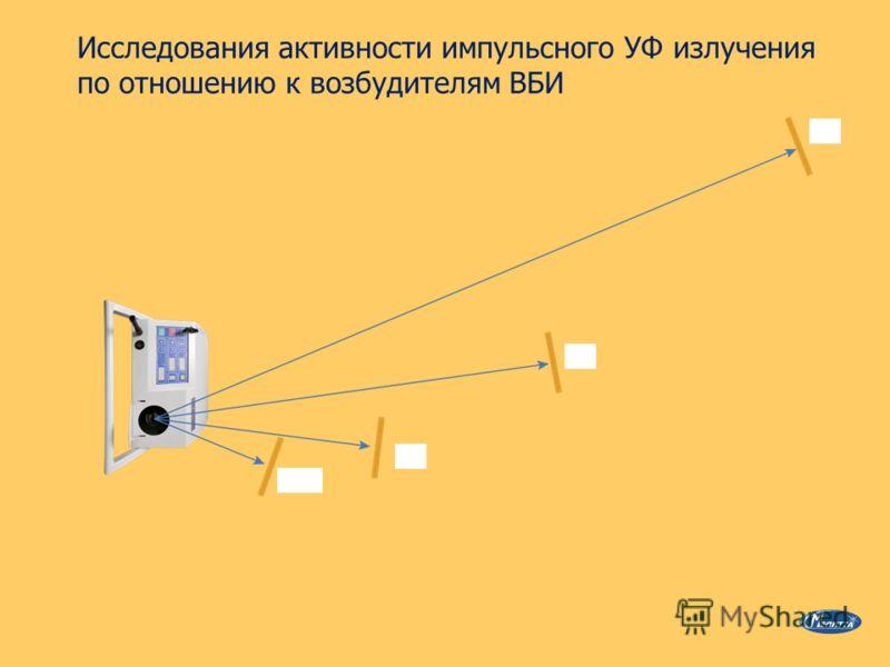 Исследования активности импульсного УФ излучения по отношению к возбудителям ВБИ 2 м 4 м 1 м 0,5 м