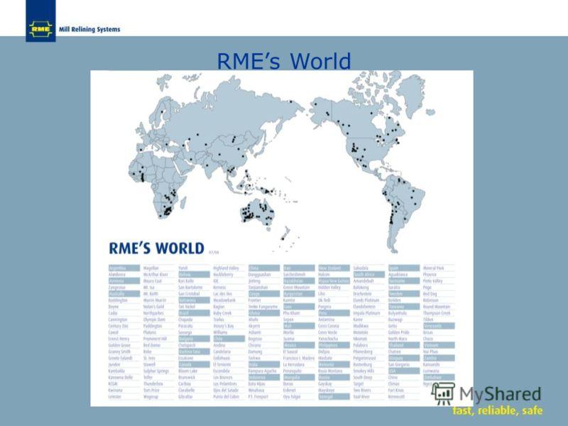 RMEs World