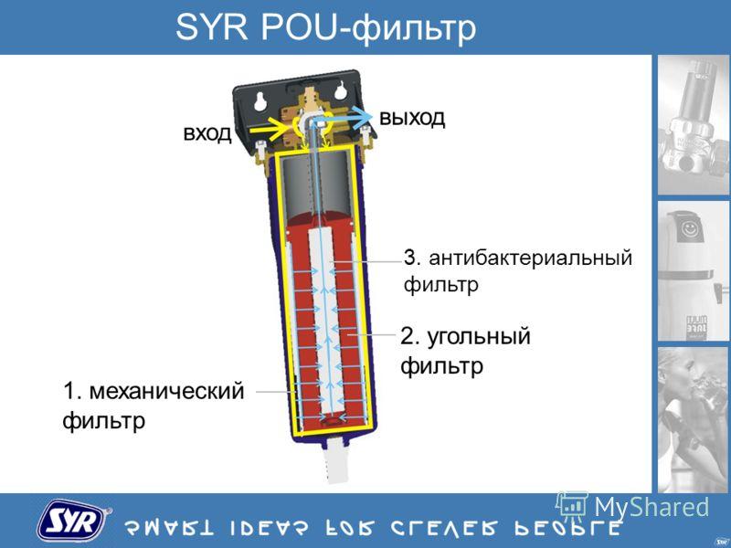 SYR POU-фильтр вход выход 1. механический фильтр 2. угольный фильтр 3. антибактериальный фильтр