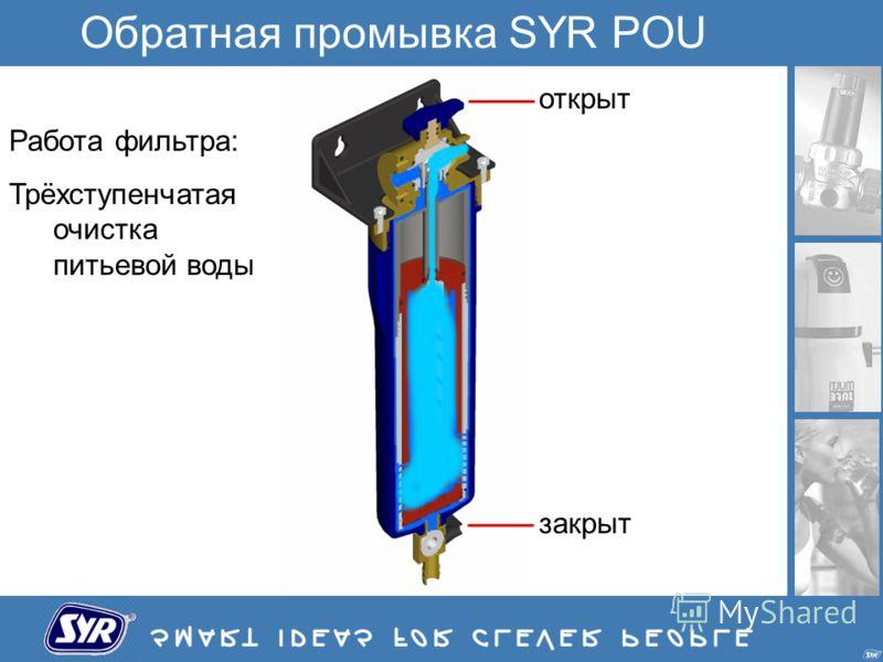Работа фильтра: Трёхступенчатая очистка питьевой воды открыт закрыт Обратная промывка SYR POU