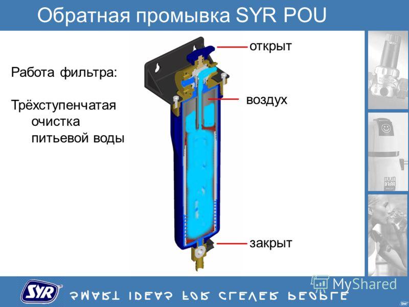 воздух Работа фильтра: Трёхступенчатая очистка питьевой воды открыт закрыт Обратная промывка SYR POU