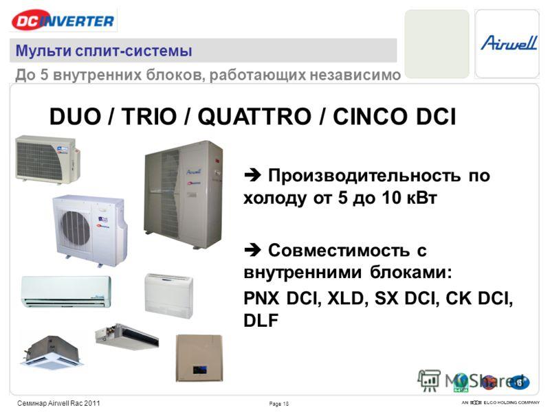 Page 18 Семинар Airwell Rac 2011 DUO / TRIO / QUATTRO / CINCO DCI Производительность по холоду от 5 до 10 кВт Совместимость с внутренними блоками: PNX DCI, XLD, SX DCI, CK DCI, DLF Мульти сплит-системы До 5 внутренних блоков, работающих независимо