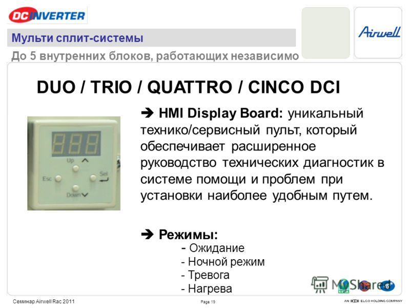 Page 19 Семинар Airwell Rac 2011 DUO / TRIO / QUATTRO / CINCO DCI HMI Display Board: уникальный технико/сервисный пульт, который обеспечивает расширенное руководство технических диагностик в системе помощи и проблем при установки наиболее удобным пут