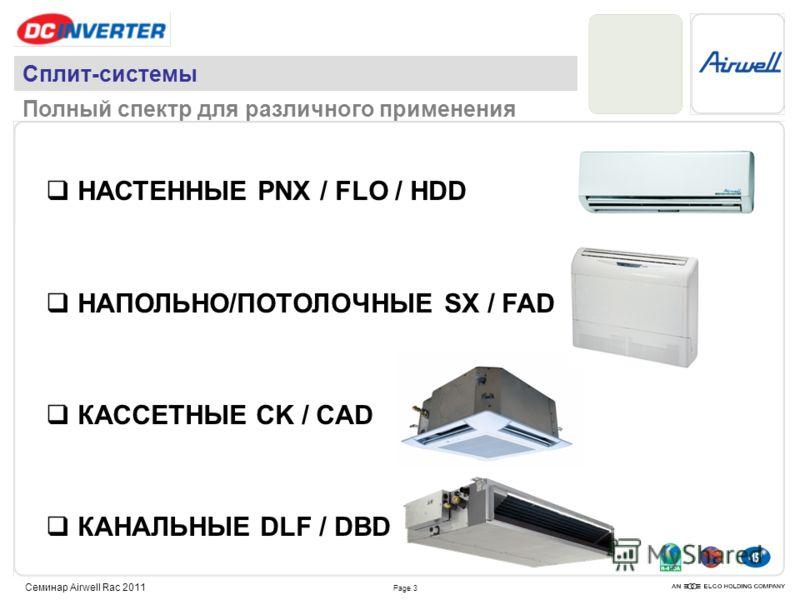 Page 3 Семинар Airwell Rac 2011 НАСТЕННЫЕ PNX / FLO / HDD НАПОЛЬНО/ПОТОЛОЧНЫЕ SX / FAD КАССЕТНЫЕ CK / CAD КАНАЛЬНЫЕ DLF / DBD Сплит-системы Полный спектр для различного применения