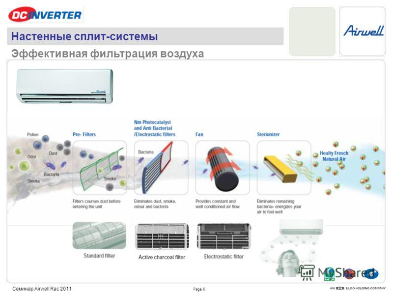 Page 6 Семинар Airwell Rac 2011 Настенные сплит-системы Эффективная фильтрация воздуха