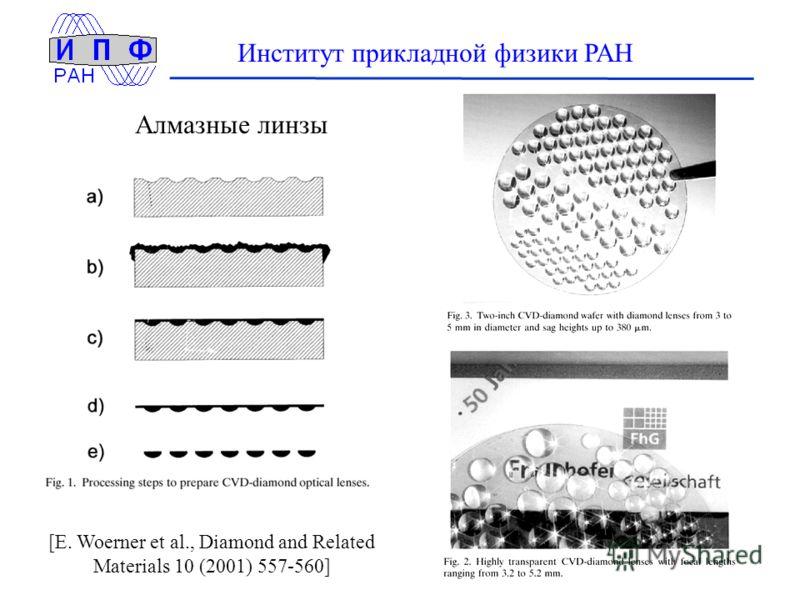 Институт прикладной физики РАН Алмазные линзы [E. Woerner et al., Diamond and Related Materials 10 (2001) 557-560]
