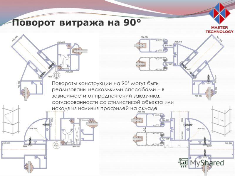 Поворот витража на 90° Повороты конструкции на 90° могут быть реализованы несколькими способами – в зависимости от предпочтений заказчика, согласованности со стилистикой объекта или исходя из наличия профилей на складе