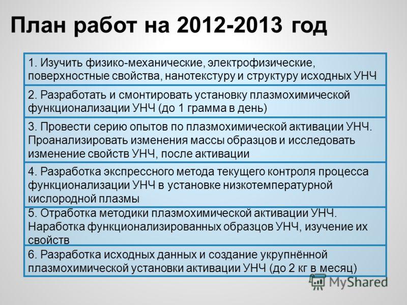План работ на 2012-2013 год 1. Изучить физико-механические, электрофизические, поверхностные свойства, нанотекстуру и структуру исходных УНЧ 2. Разработать и смонтировать установку плазмохимической функционализации УНЧ (до 1 грамма в день) 3. Провест