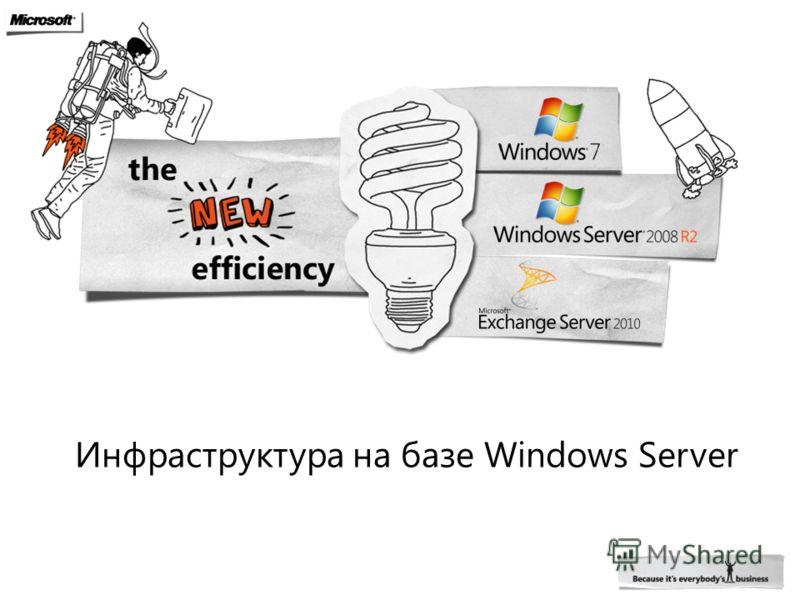 Инфраструктура на базе Windows Server