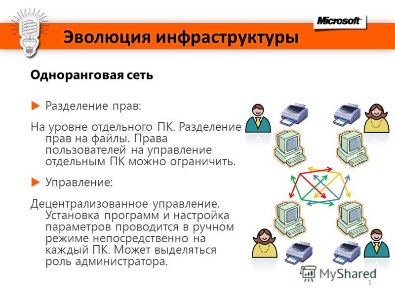 Одноранговая сеть 5 Разделение прав: На уровне отдельного ПК. Разделение прав на файлы. Права пользователей на управление отдельным ПК можно ограничить. Управление: Децентрализованное управление. Установка программ и настройка параметров проводится в
