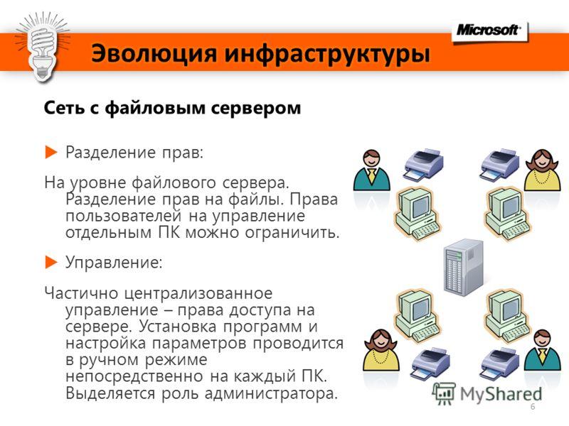 Сеть с файловым сервером 6 Разделение прав: На уровне файлового сервера. Разделение прав на файлы. Права пользователей на управление отдельным ПК можно ограничить. Управление: Частично централизованное управление – права доступа на сервере. Установка